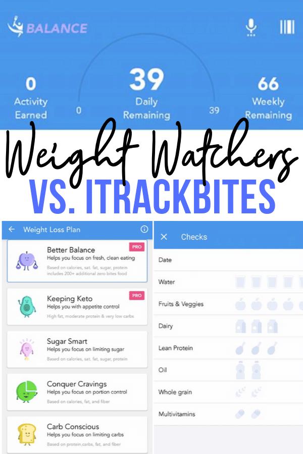 ww vs itrackbites