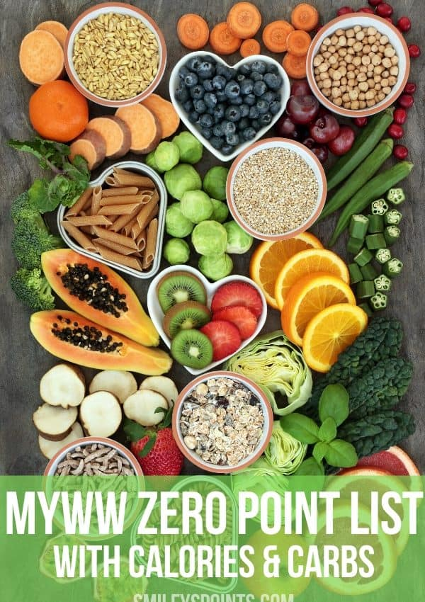 Green Plan Zero Point Food List With Serving Sizes, Calories, and Carbs