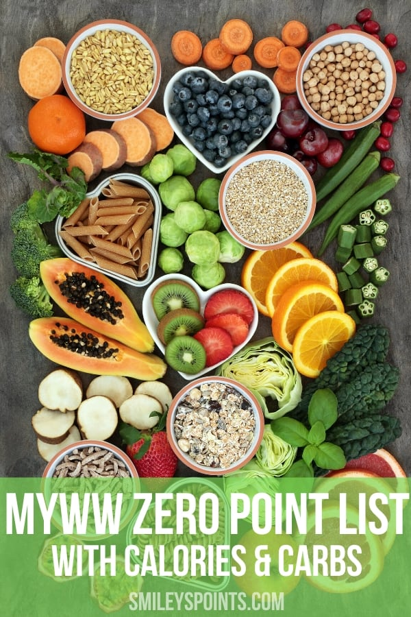 myww zero point list green plan
