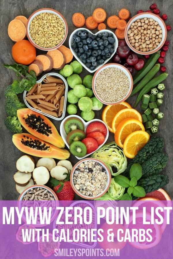 myWW zero point list for the purple plan. fruits and vegetable image