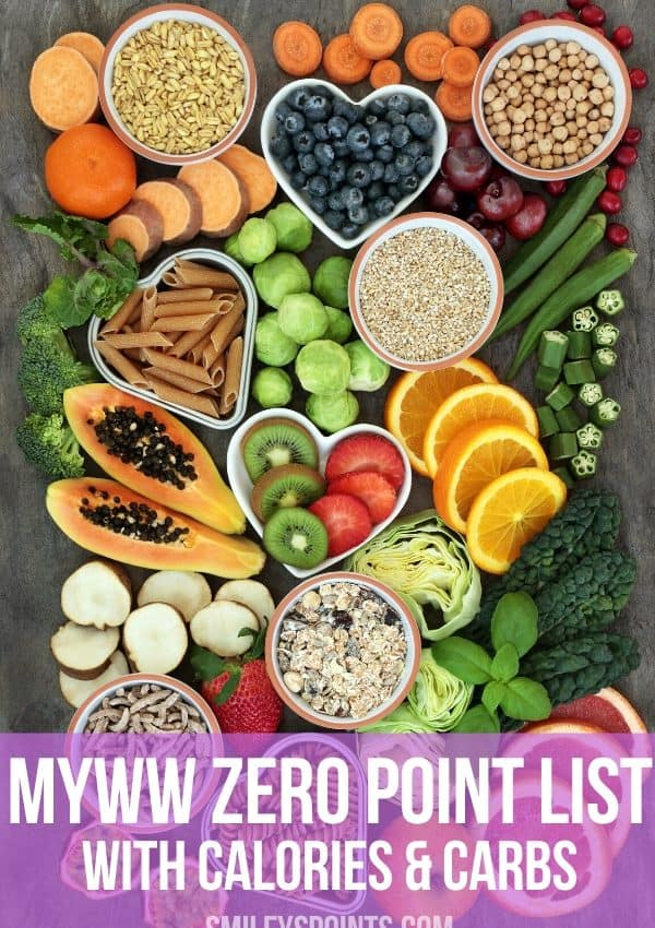 myWW Purple Plan Zero Point Food List With Serving Sizes, Calories, and Carbs