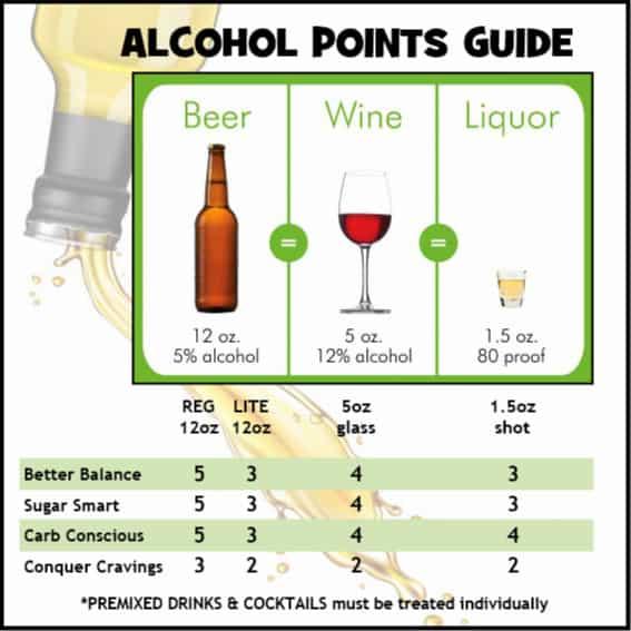 itrackbites alcohol